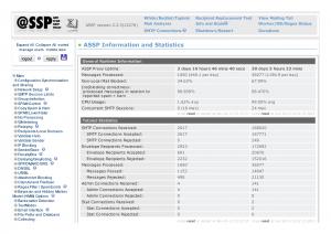 assp Statistics 1